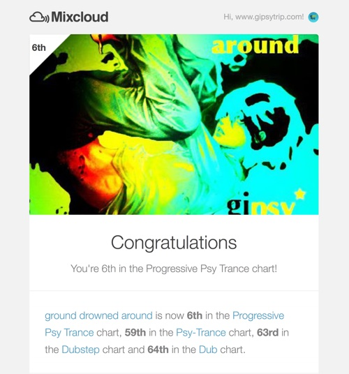 161231_59th Psy-Trance chart_ground drowned around
